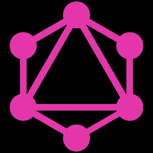 GraphQL Formatter